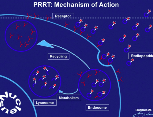 Peptide Receptor Radionuclide Therapy (PRRT)